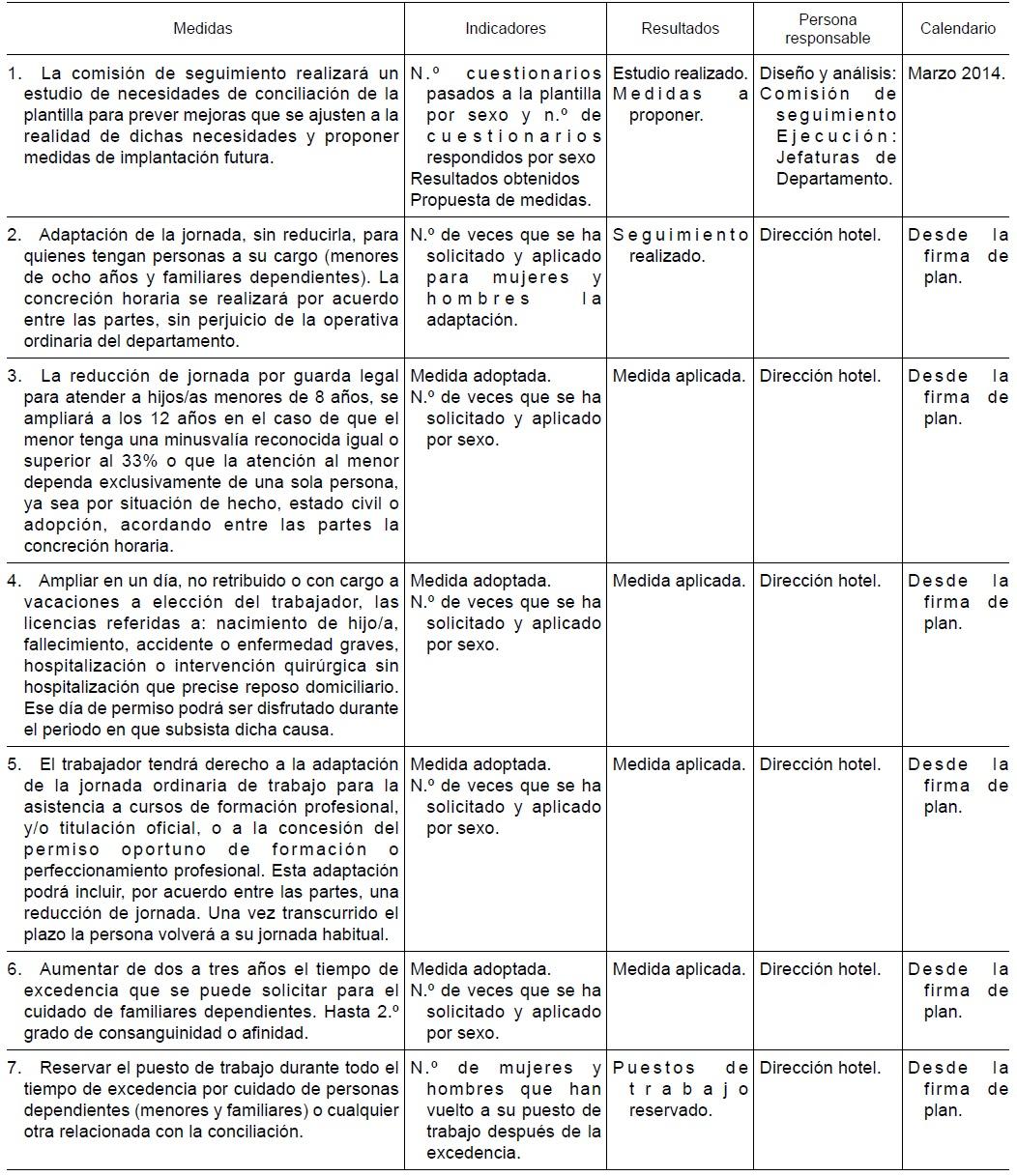 Buscador de Convenios UGT Andalucía